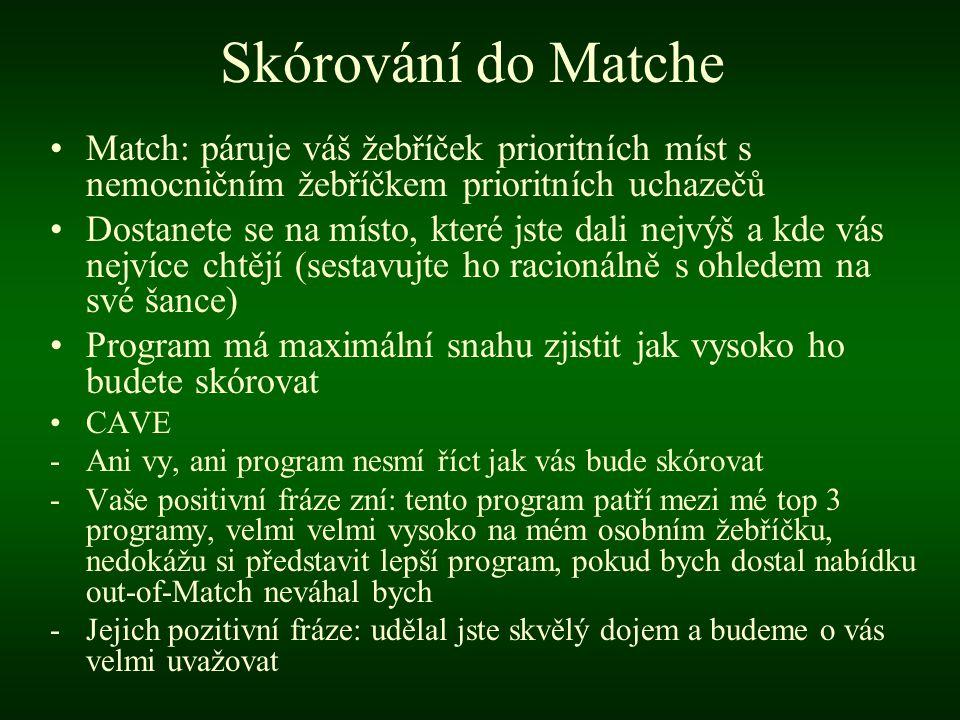 Skórování do Matche Match: páruje váš žebříček prioritních míst s nemocničním žebříčkem prioritních uchazečů.