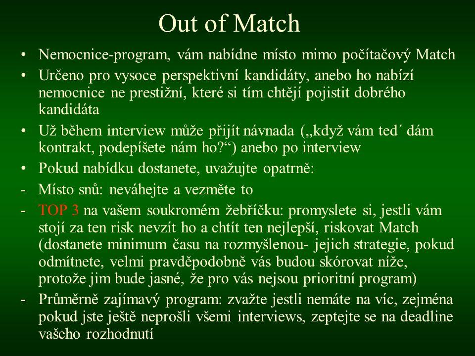 Out of Match Nemocnice-program, vám nabídne místo mimo počítačový Match.