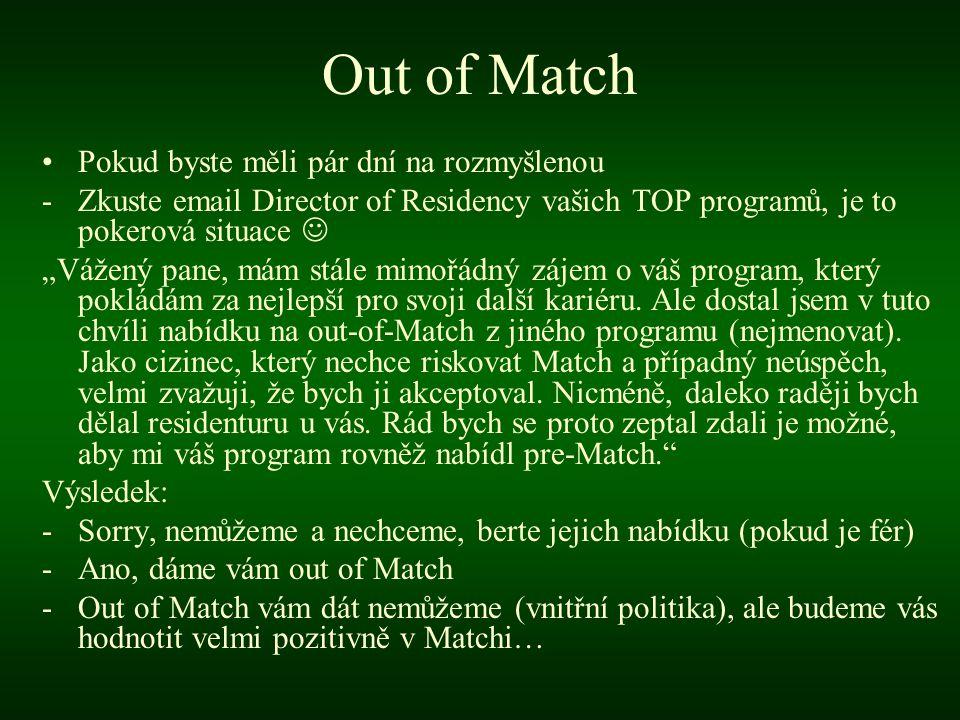 Out of Match Pokud byste měli pár dní na rozmyšlenou