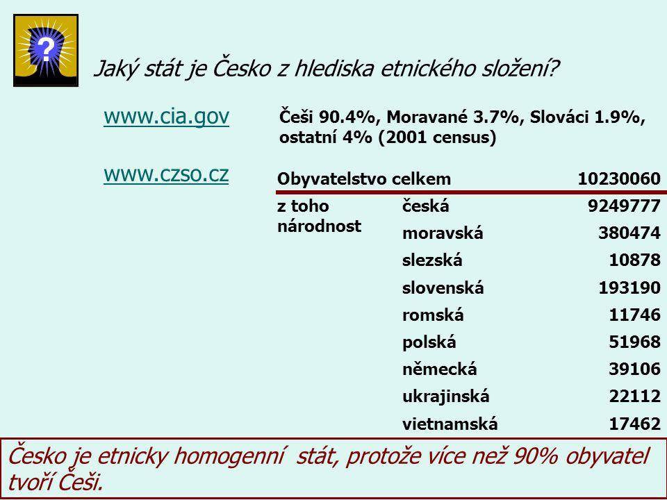 Jaký stát je Česko z hlediska etnického složení
