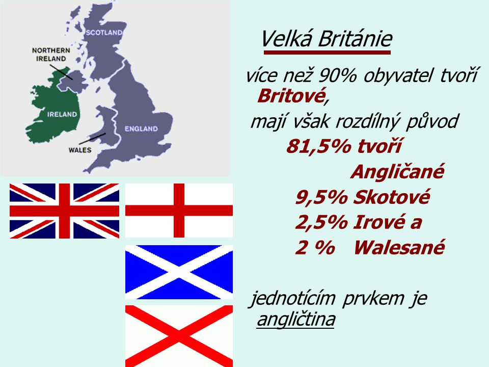Velká Británie více než 90% obyvatel tvoří Britové,