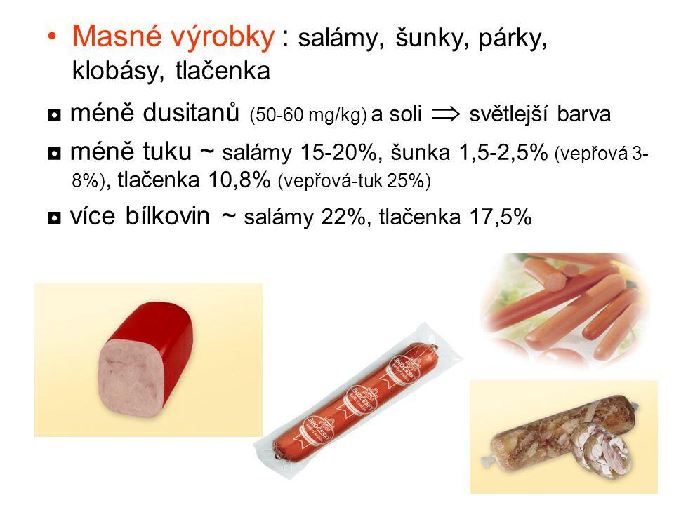Masné výrobky : salámy, šunky, párky, klobásy, tlačenka