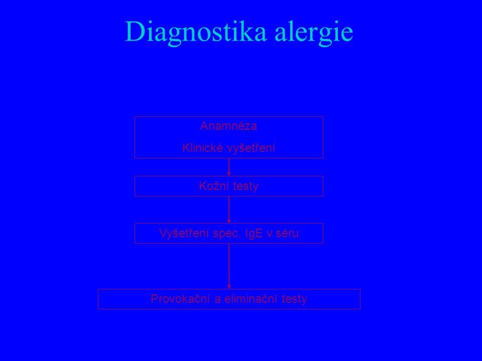 Diagnostika alergie Anamnéza Klinické vyšetření Kožní testy