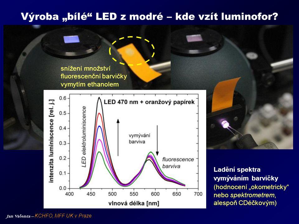"""Výroba """"bílé LED z modré – kde vzít luminofor"""
