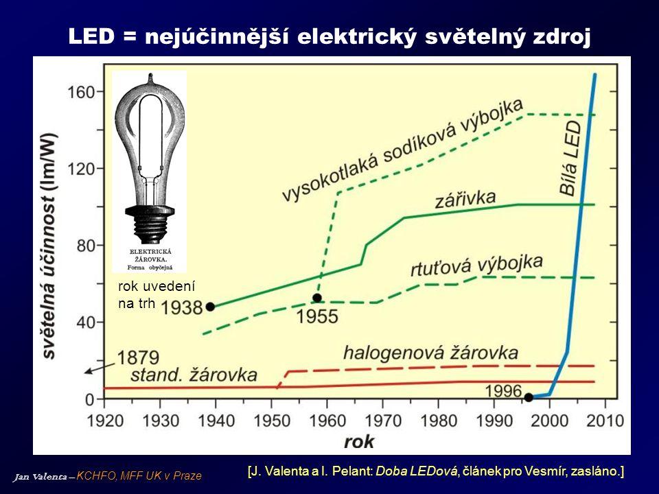 LED = nejúčinnější elektrický světelný zdroj