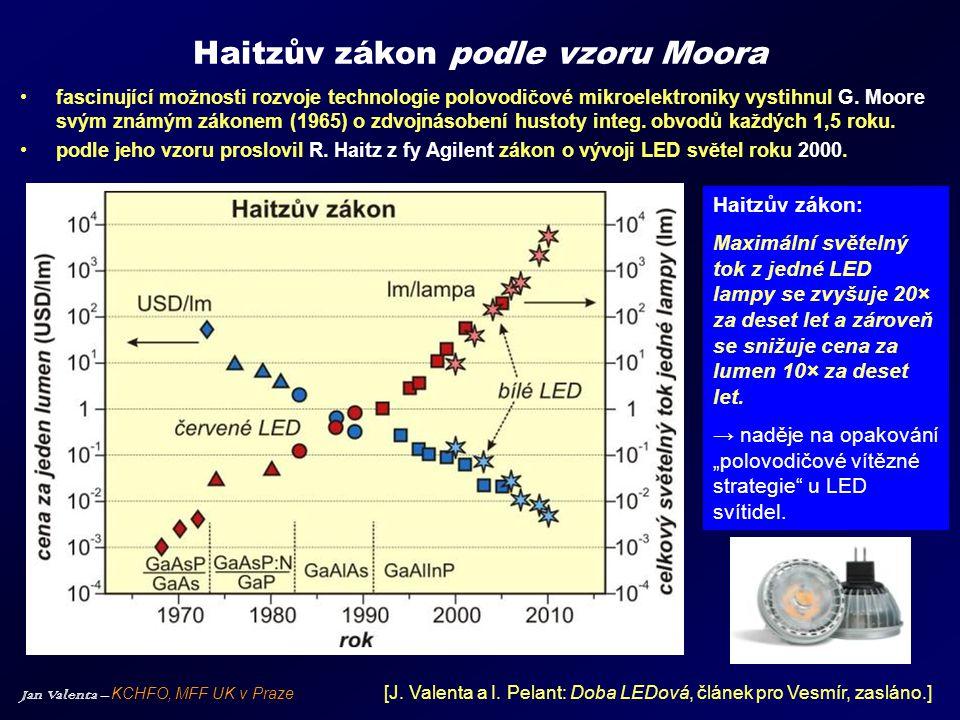 Haitzův zákon podle vzoru Moora