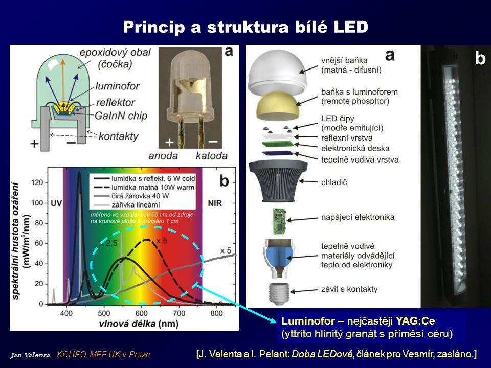 Princip a struktura bílé LED