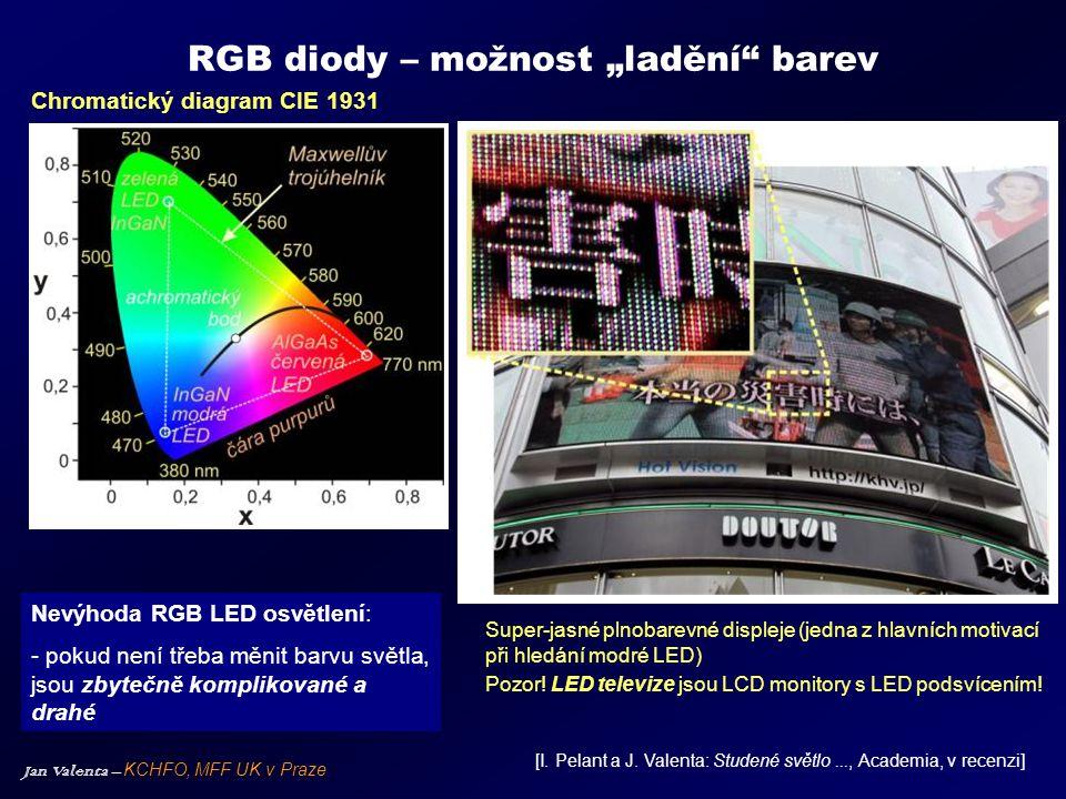 """RGB diody – možnost """"ladění barev"""