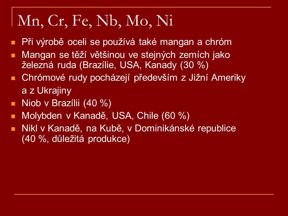 Mn, Cr, Fe, Nb, Mo, Ni Při výrobě oceli se používá také mangan a chróm