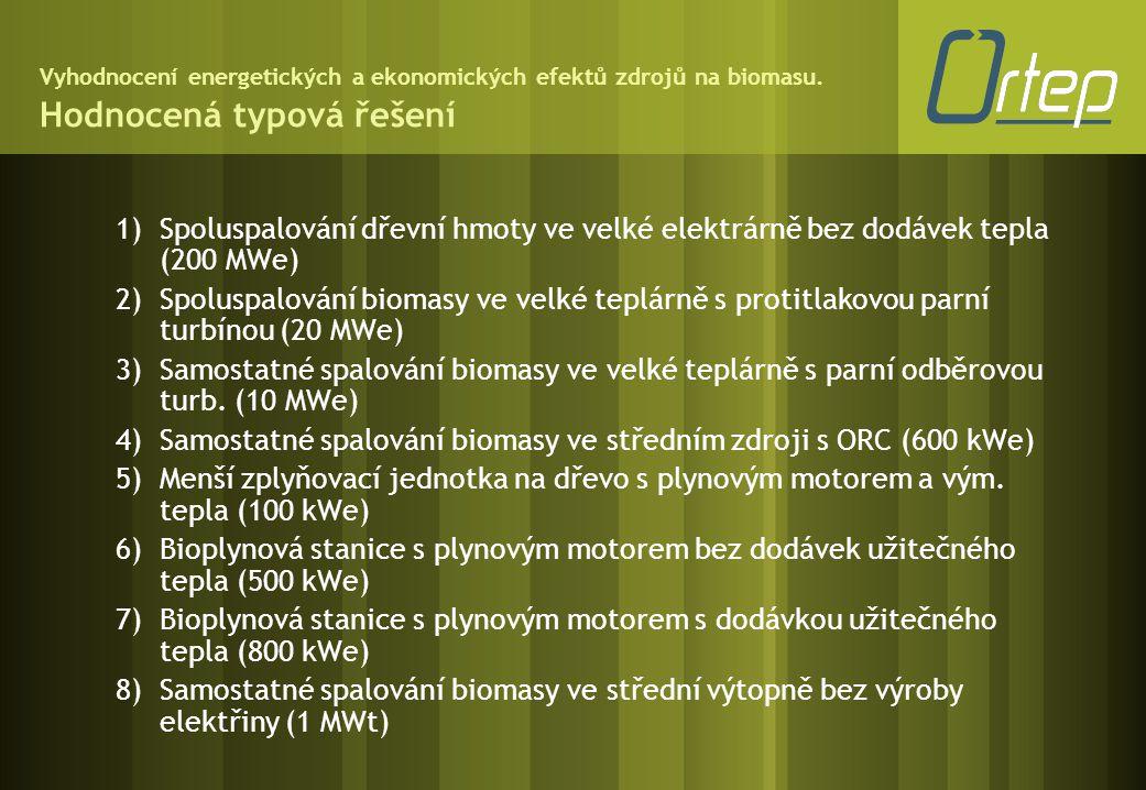 4) Samostatné spalování biomasy ve středním zdroji s ORC (600 kWe)