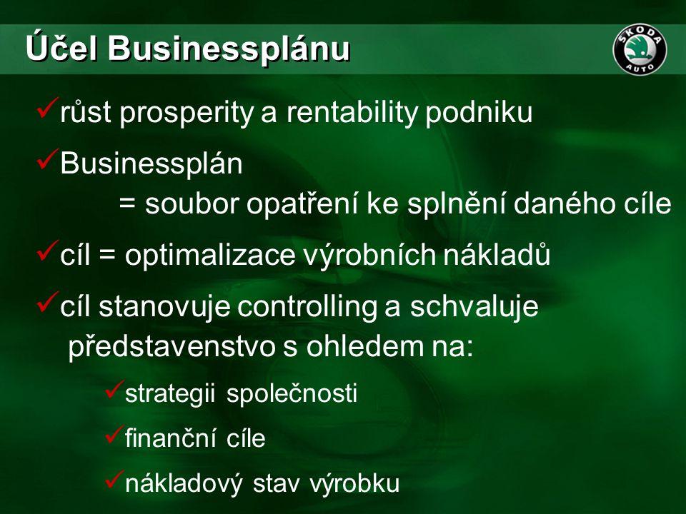 Účel Businessplánu růst prosperity a rentability podniku
