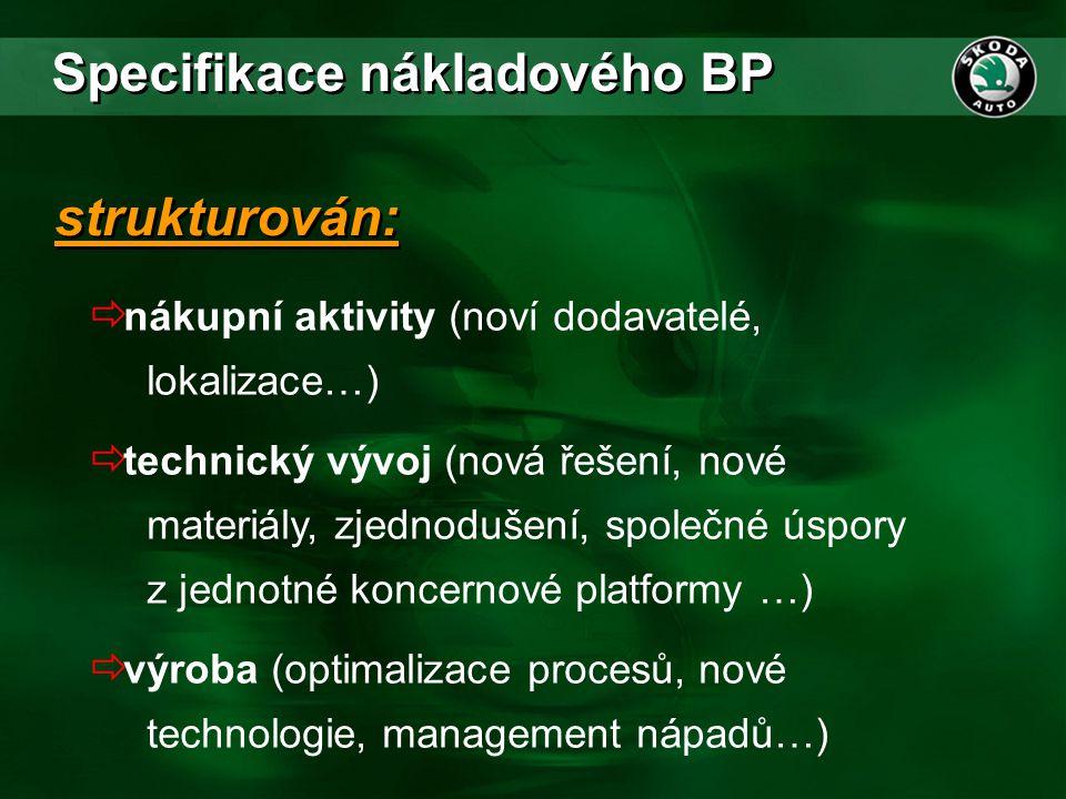Specifikace nákladového BP