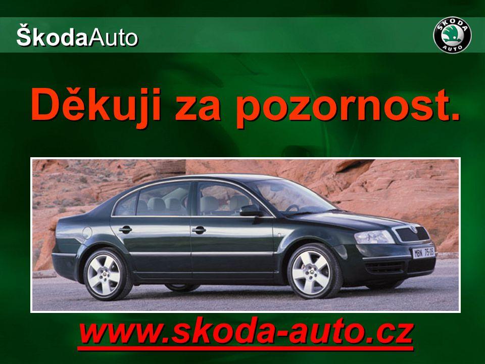 ŠkodaAuto Děkuji za pozornost. www.skoda-auto.cz