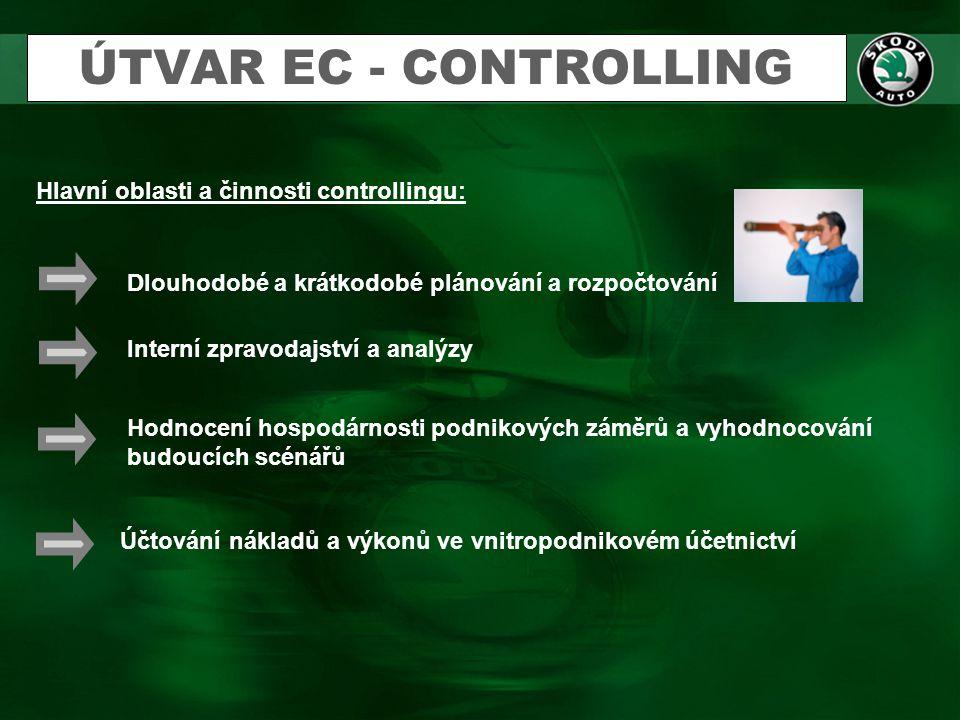ÚTVAR EC - CONTROLLING Hlavní oblasti a činnosti controllingu: