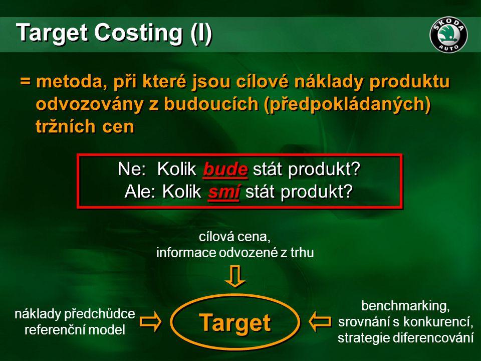 Target Costing (I) Target