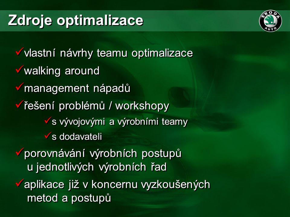 Zdroje optimalizace vlastní návrhy teamu optimalizace walking around