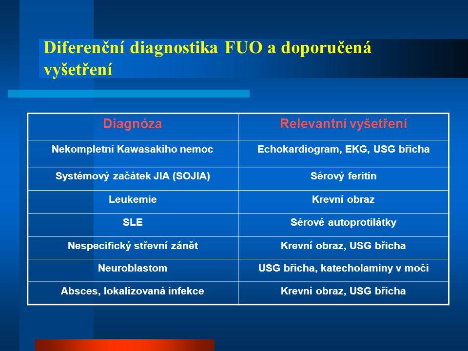 Diferenční diagnostika FUO a doporučená vyšetření