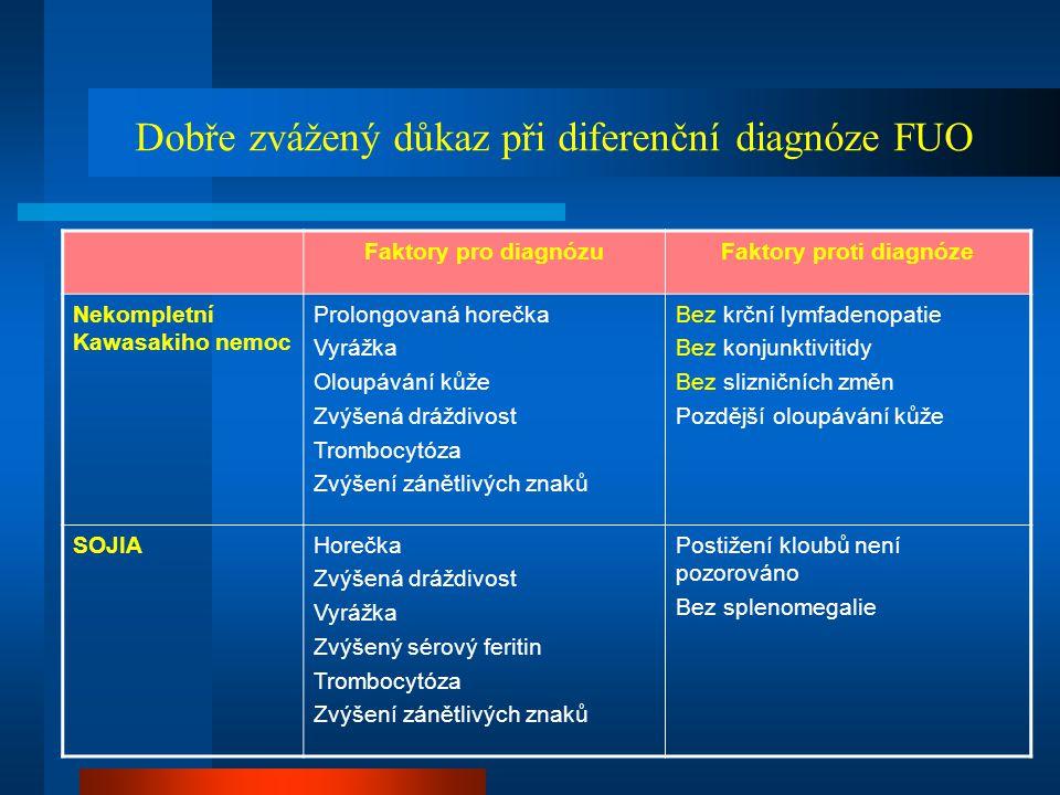 Faktory proti diagnóze