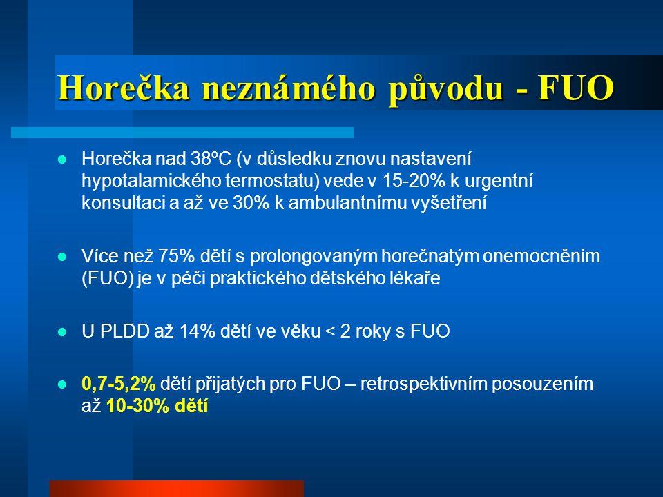 Horečka neznámého původu - FUO