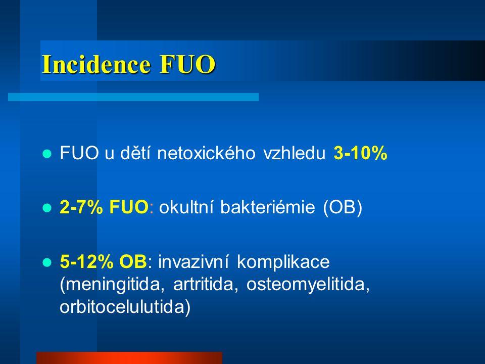 Incidence FUO FUO u dětí netoxického vzhledu 3-10%