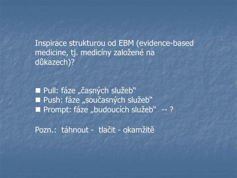 Inspirace strukturou od EBM (evidence-based medicine, tj