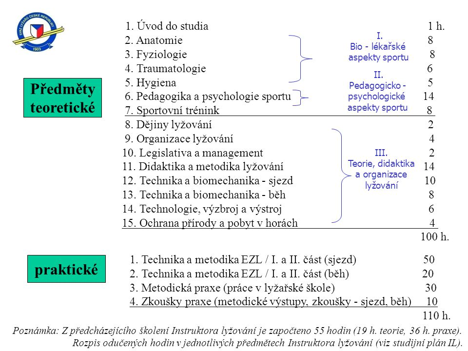 Předměty teoretické praktické