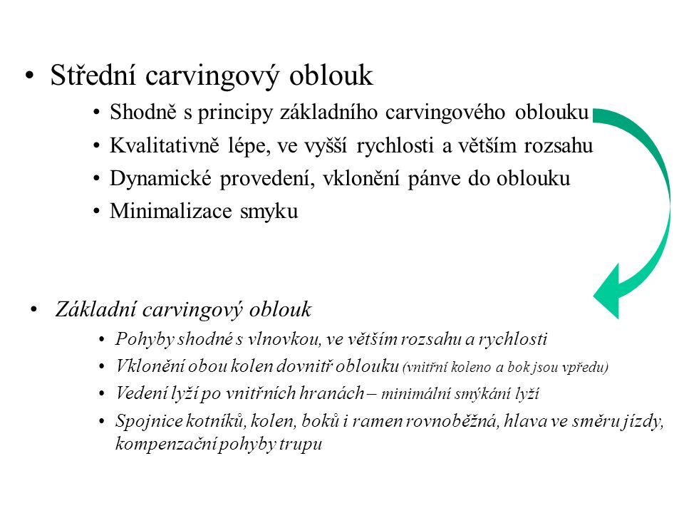 Střední carvingový oblouk