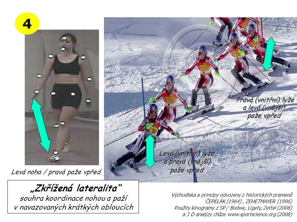 """4 """"Zkřížená lateralita Pravá (vnitřní) lyže"""