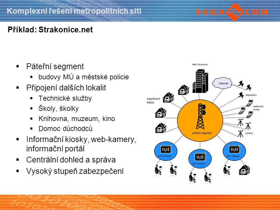 Příklad: Strakonice.net