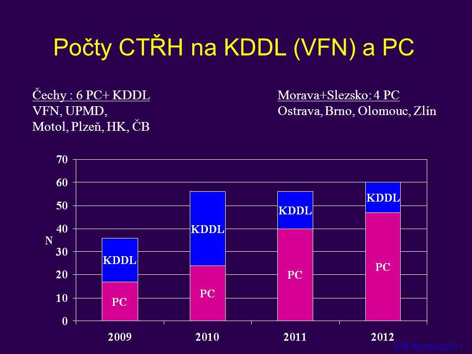 Počty CTŘH na KDDL (VFN) a PC