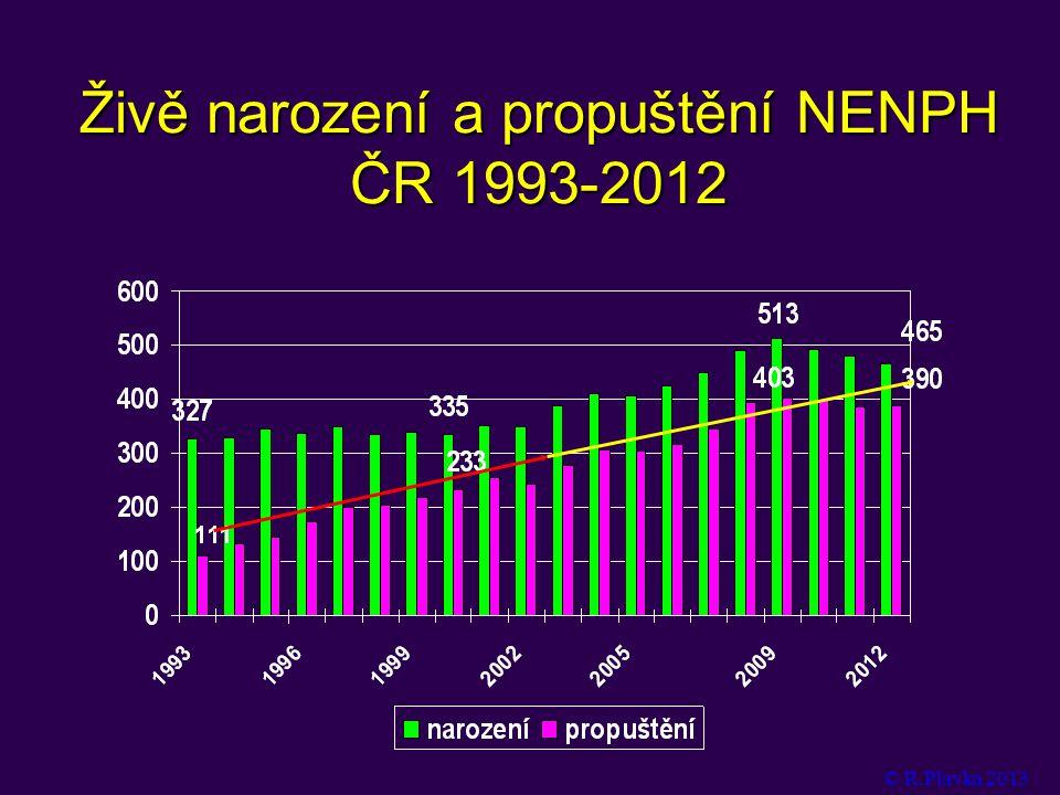 Živě narození a propuštění NENPH ČR 1993-2012