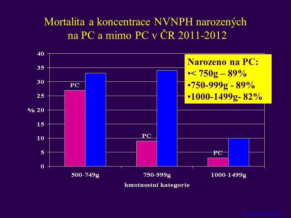 Mortalita a koncentrace NVNPH narozených