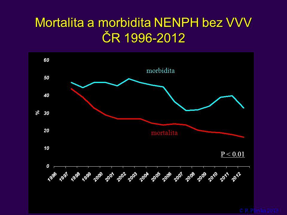 Mortalita a morbidita NENPH bez VVV ČR 1996-2012