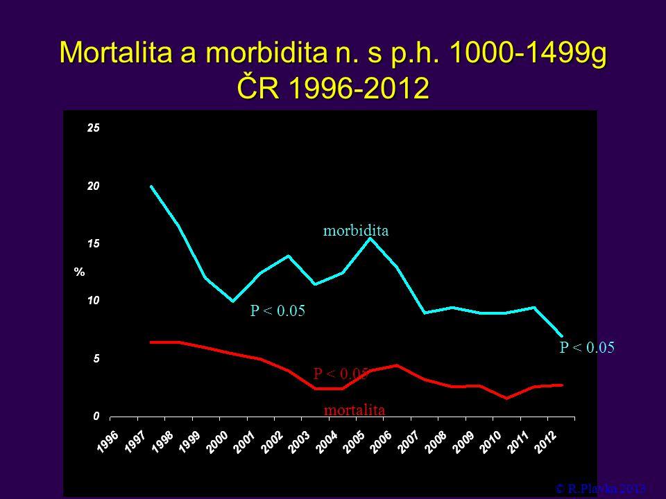 Mortalita a morbidita n. s p.h. 1000-1499g ČR 1996-2012