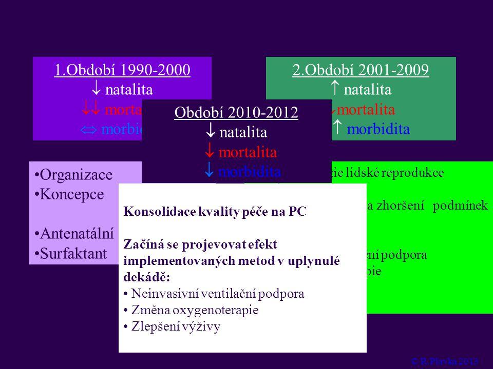 1.Období 1990-2000 natalita  mortalita  morbidita 2.Období 2001-2009