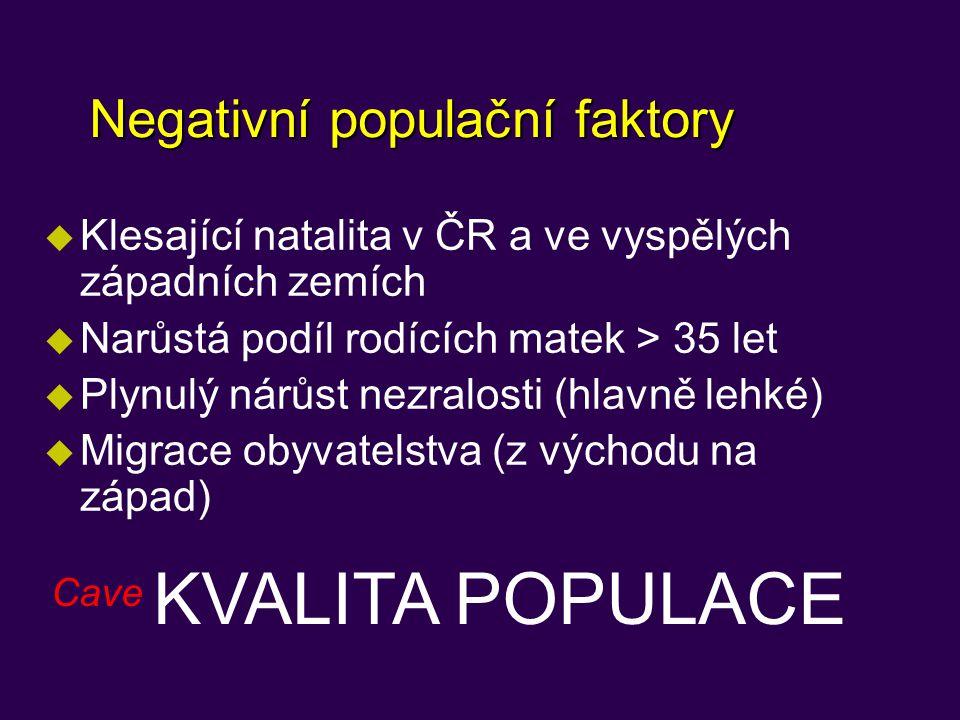Negativní populační faktory