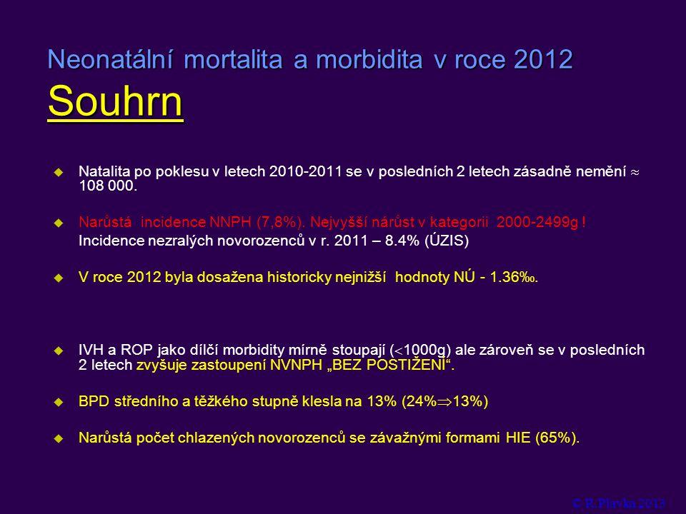 Neonatální mortalita a morbidita v roce 2012 Souhrn