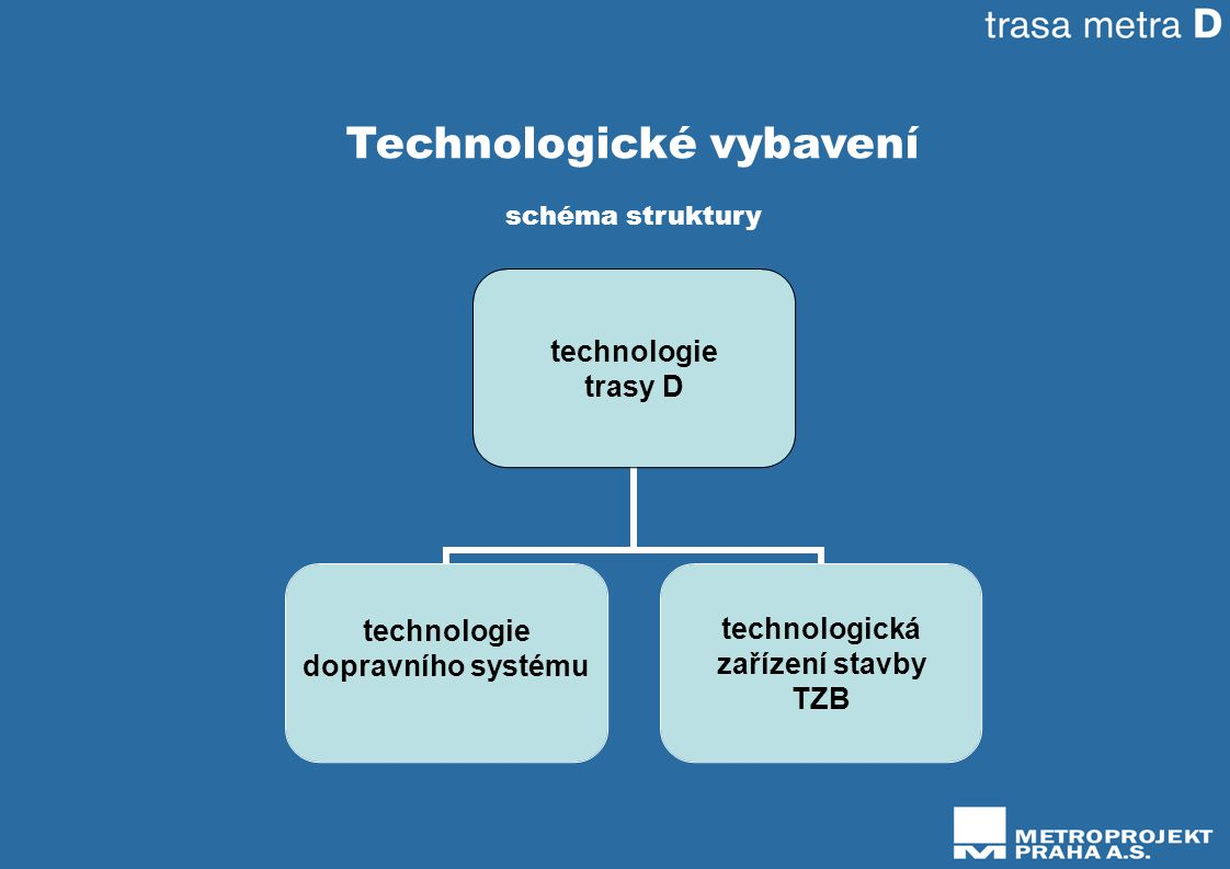 Technologické vybavení