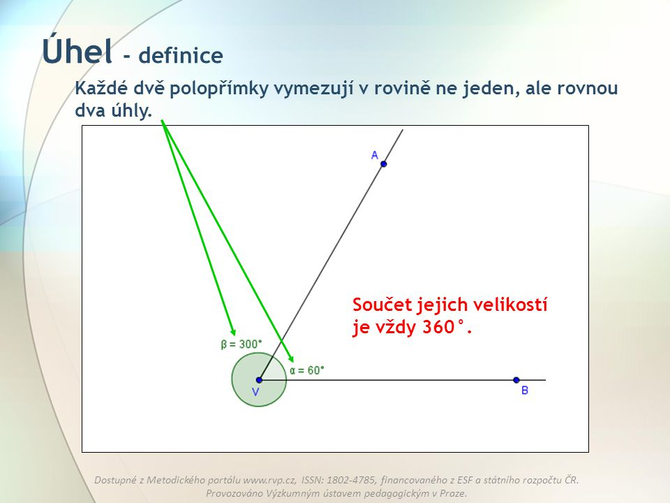 Úhel - definice Každé dvě polopřímky vymezují v rovině ne jeden, ale rovnou dva úhly.