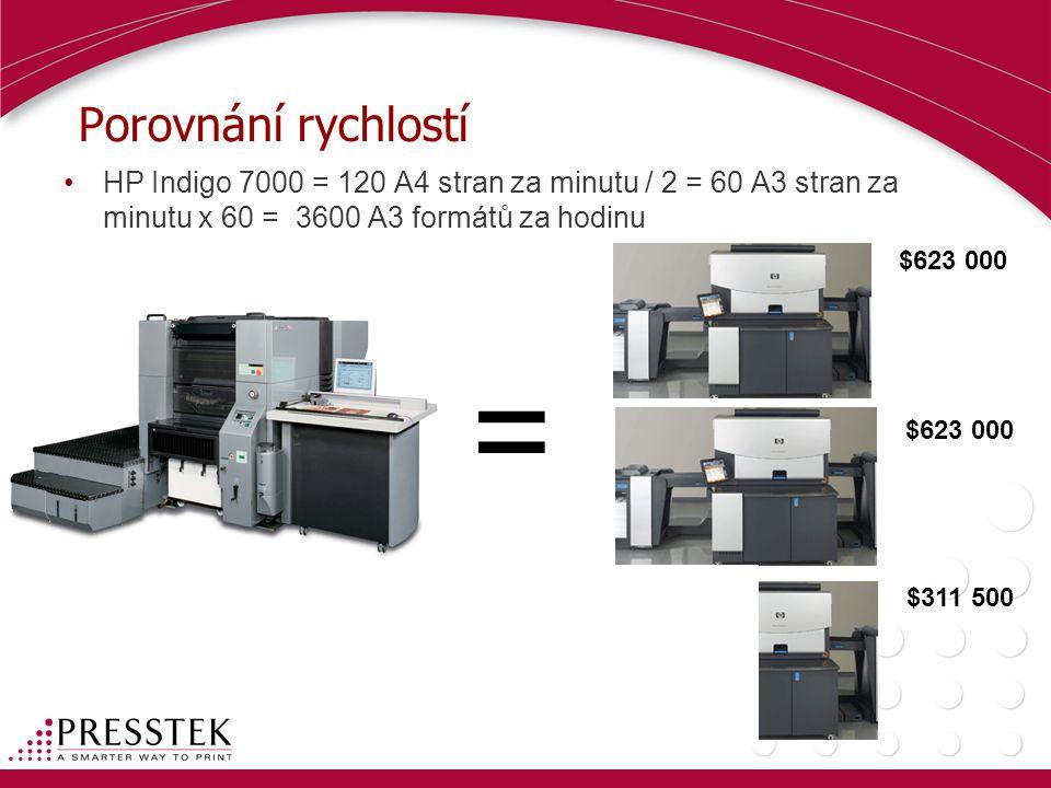 Porovnání rychlostí HP Indigo 7000 = 120 A4 stran za minutu / 2 = 60 A3 stran za minutu x 60 = 3600 A3 formátů za hodinu.