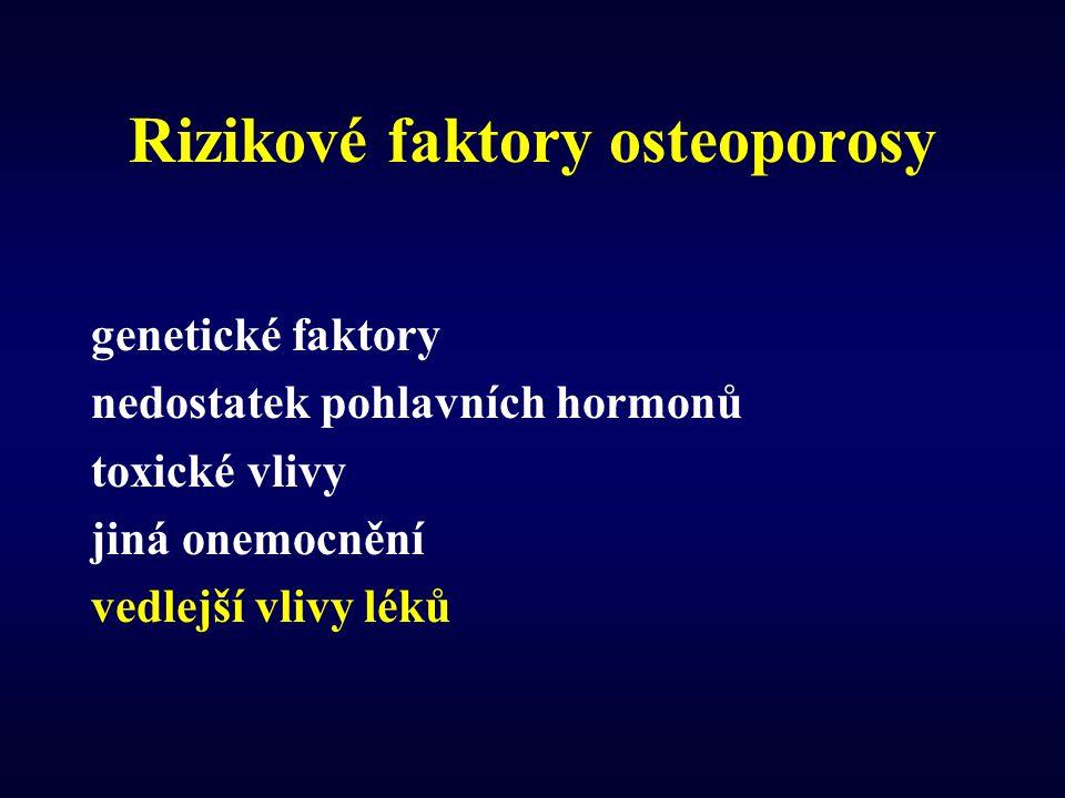 Rizikové faktory osteoporosy