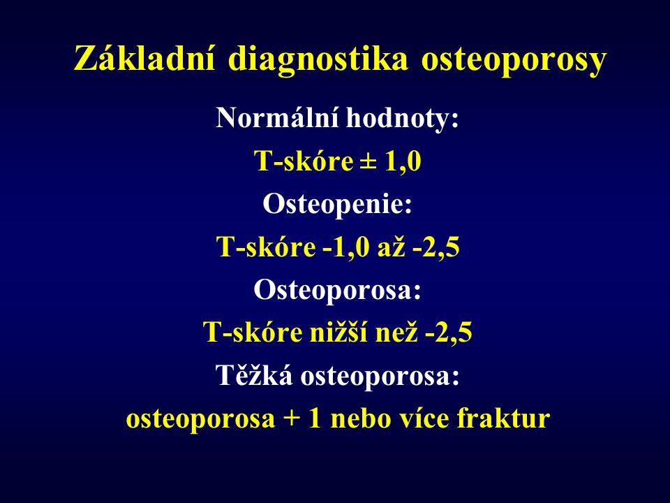 Základní diagnostika osteoporosy