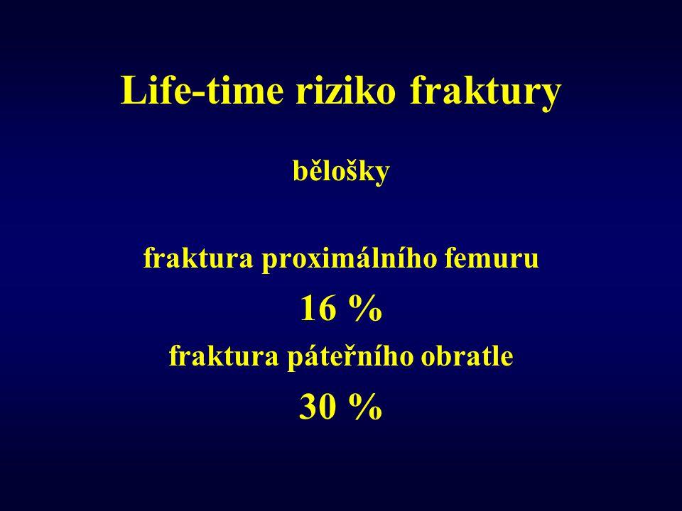 Life-time riziko fraktury