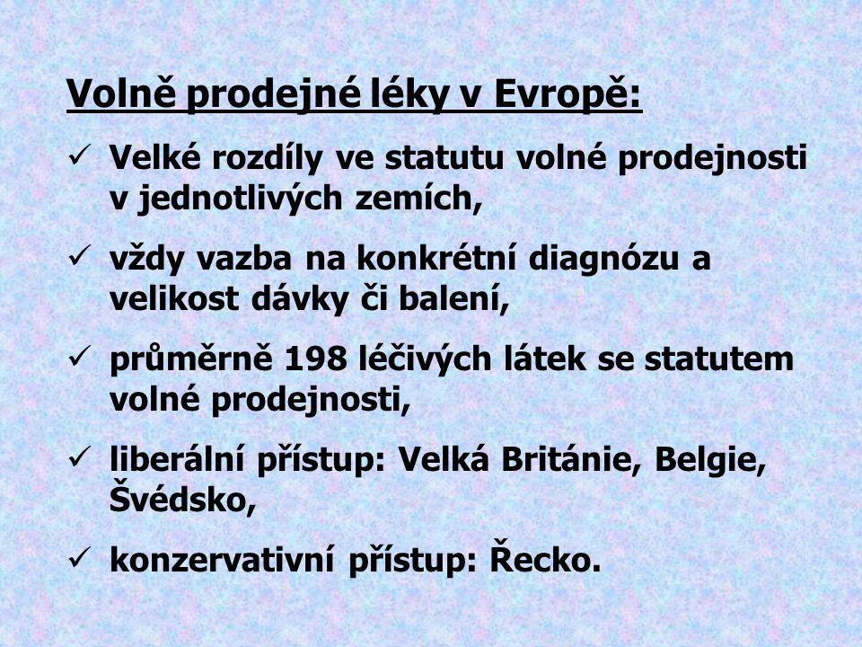 Volně prodejné léky v Evropě: