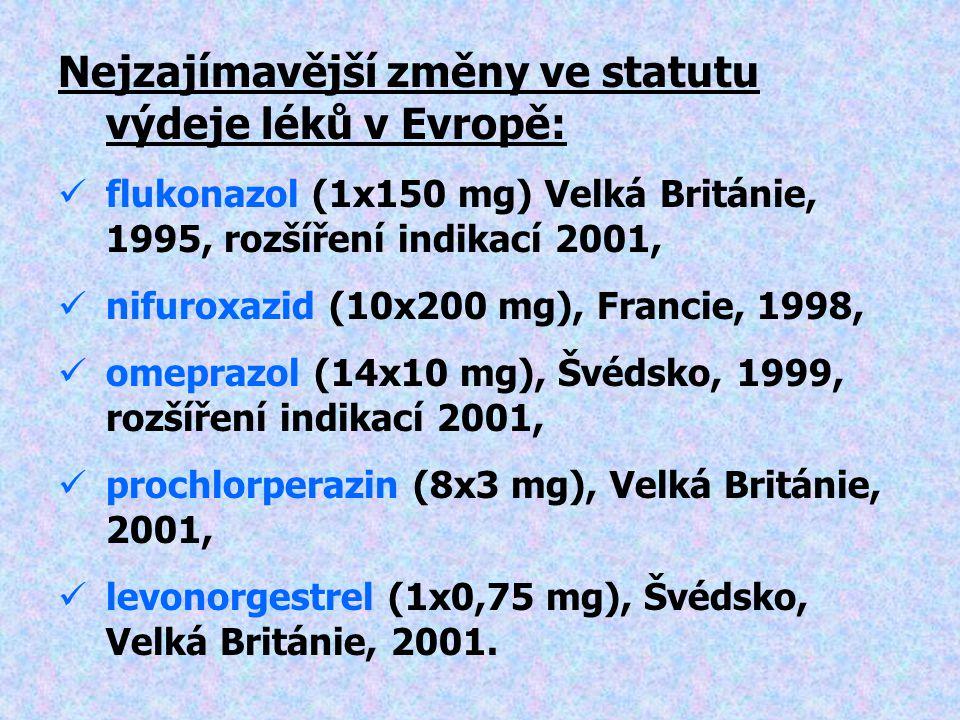 Nejzajímavější změny ve statutu výdeje léků v Evropě: