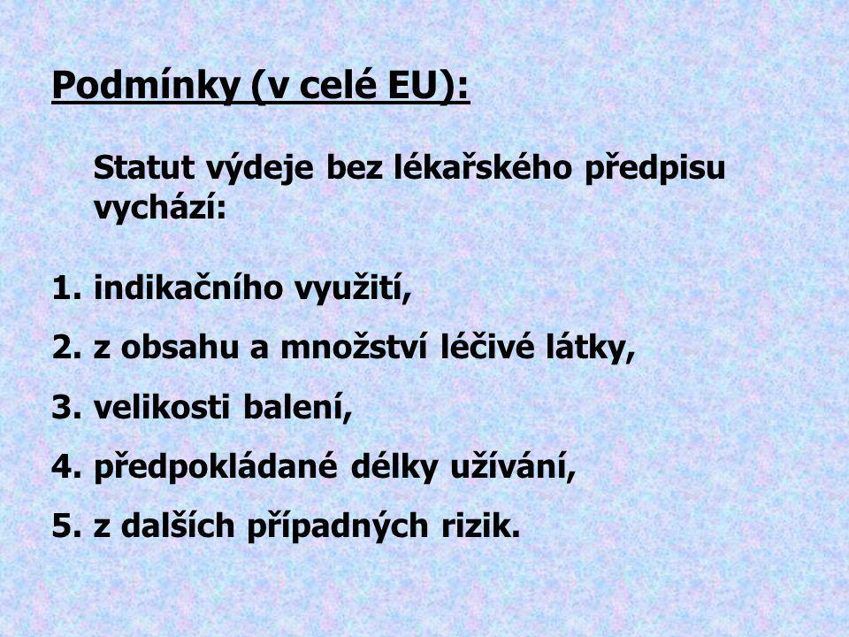 Podmínky (v celé EU): Statut výdeje bez lékařského předpisu vychází: