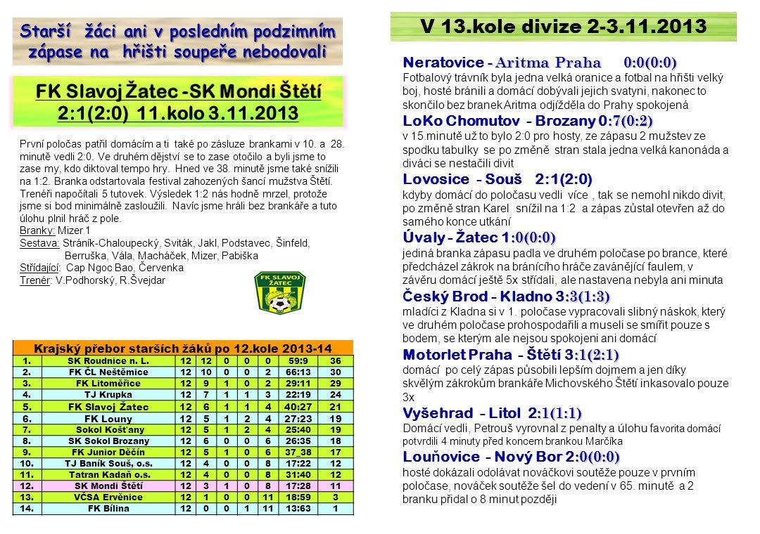 FK Slavoj Žatec -SK Mondi Štětí