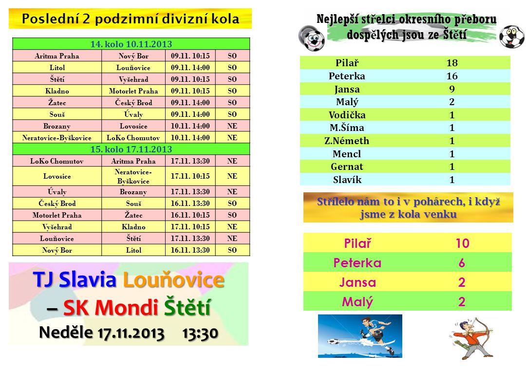 TJ Slavia Louňovice – SK Mondi Štětí