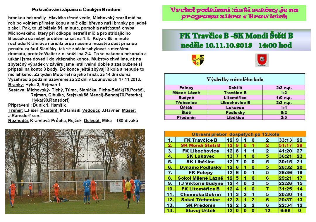 FK Travčice B -SK Mondi Štětí B neděle 10.11.10.2013 14:00 hod