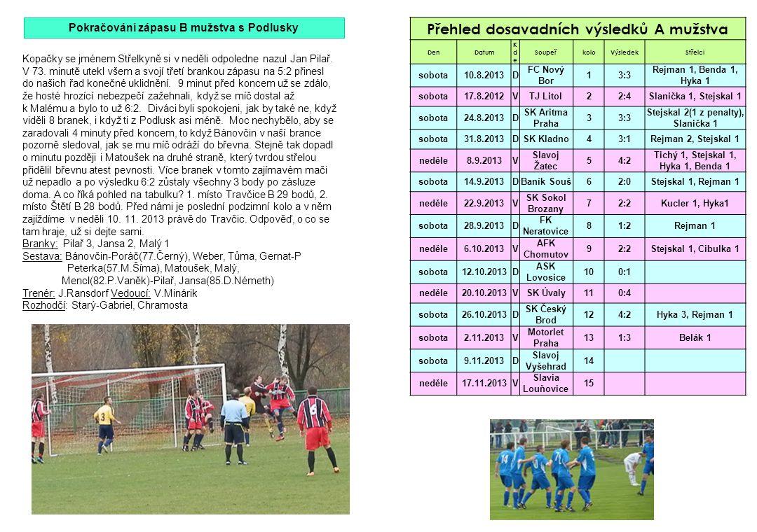 Přehled dosavadních výsledků A mužstva